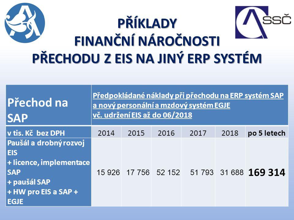 Příklady finanční náročnosti přechodu z EIS na jiný ERP systém