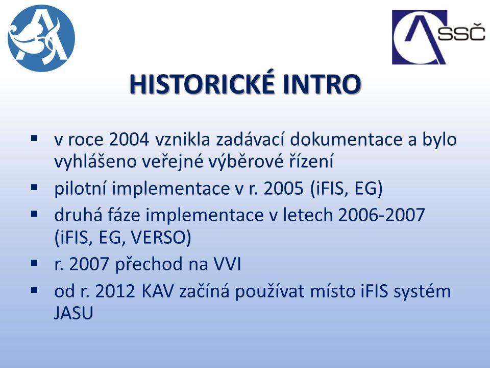 Historické intro v roce 2004 vznikla zadávací dokumentace a bylo vyhlášeno veřejné výběrové řízení.