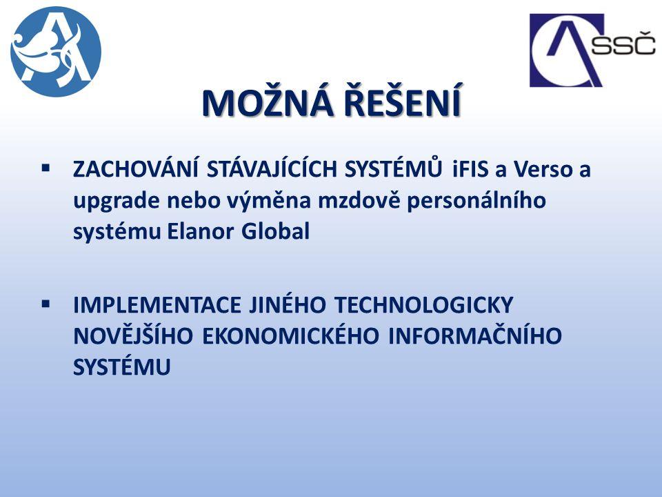 MOŽNÁ ŘEŠENÍ zachování stávajících systémů iFIS a Verso a upgrade nebo výměna mzdově personálního systému Elanor Global.