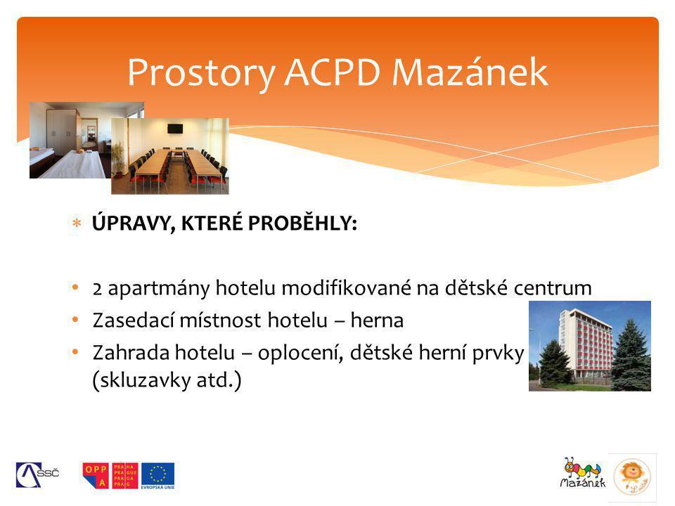 Prostory ACPD Mazánek ÚPRAVY, KTERÉ PROBĚHLY: