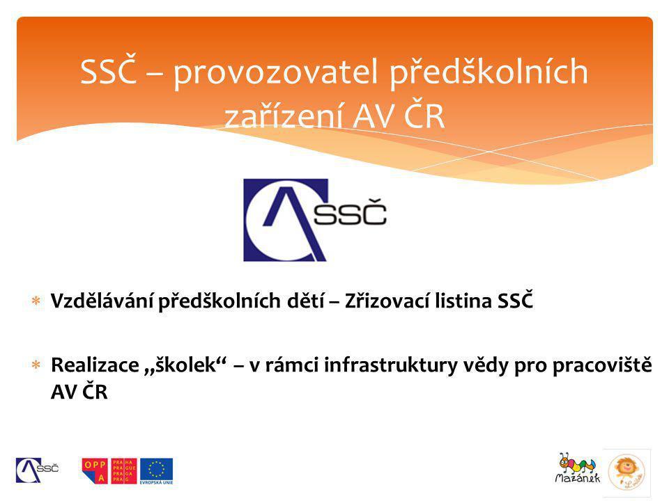 SSČ – provozovatel předškolních zařízení AV ČR