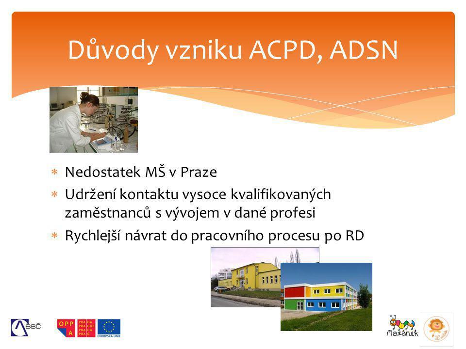 Důvody vzniku ACPD, ADSN