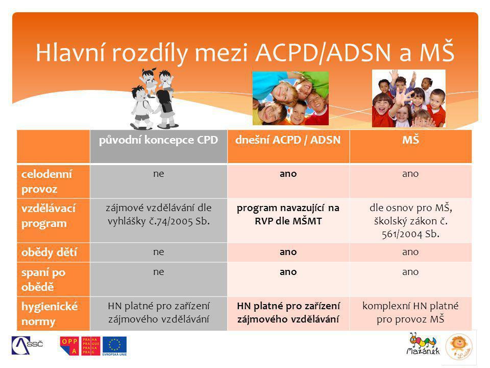 Hlavní rozdíly mezi ACPD/ADSN a MŠ