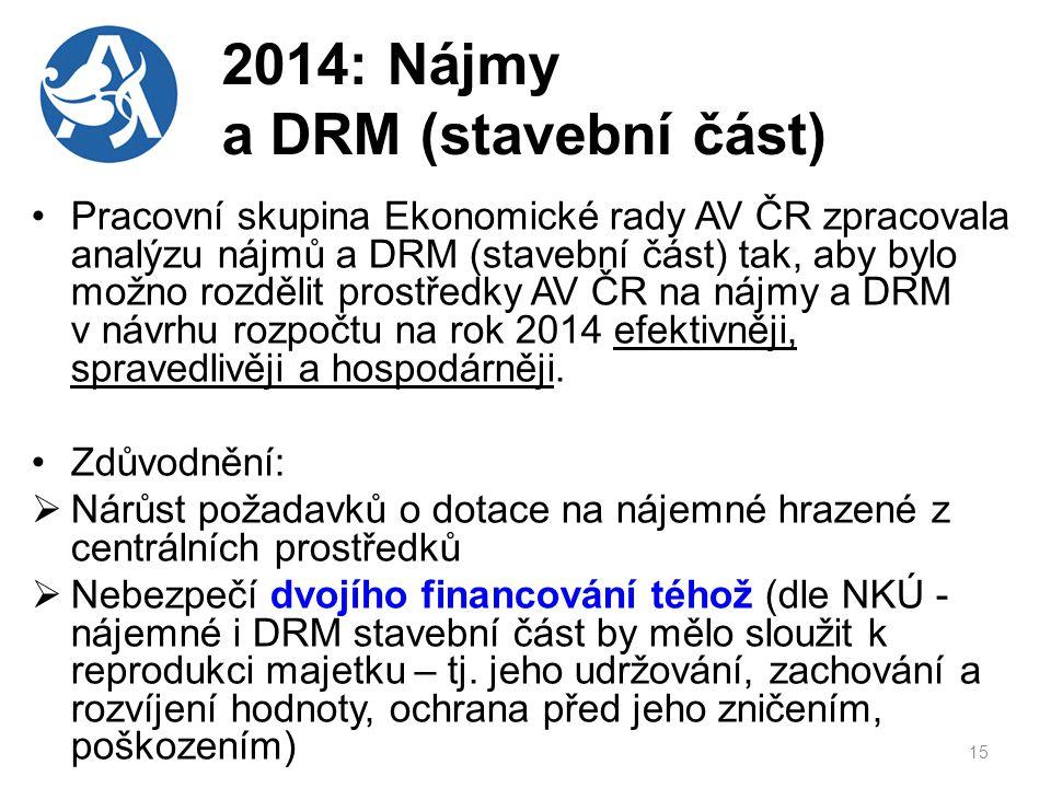 2014: Nájmy a DRM (stavební část)