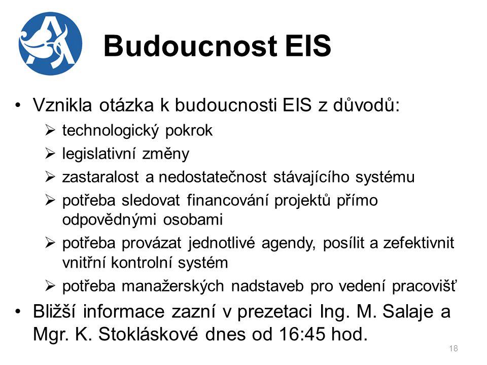 Budoucnost EIS Vznikla otázka k budoucnosti EIS z důvodů: