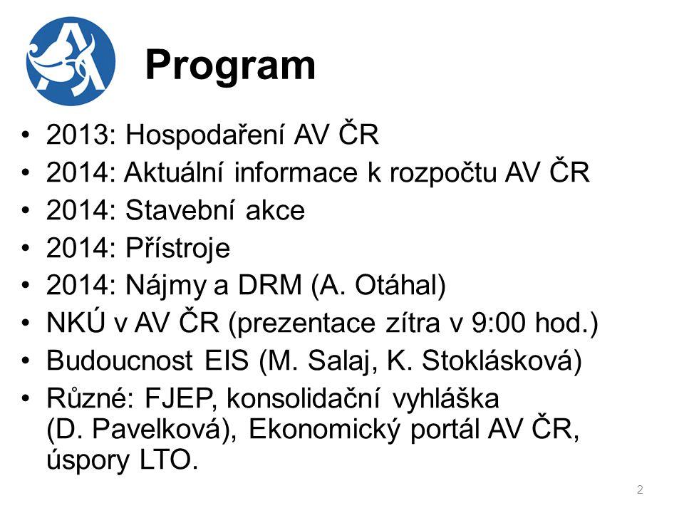 Program 2013: Hospodaření AV ČR