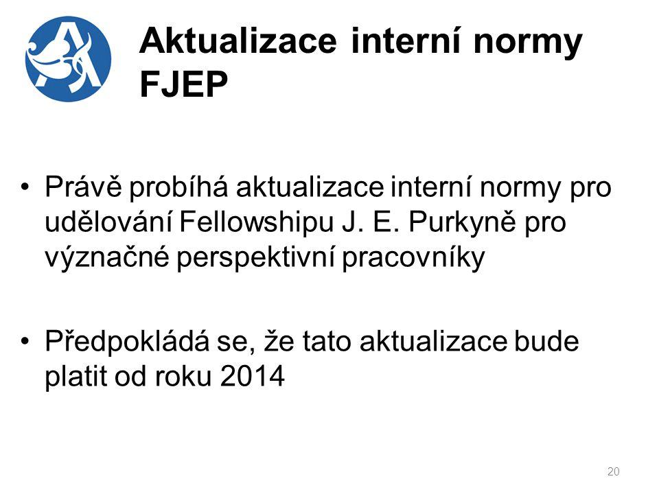 Aktualizace interní normy FJEP