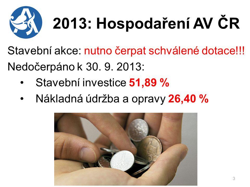 2013: Hospodaření AV ČR Stavební akce: nutno čerpat schválené dotace!!! Nedočerpáno k 30. 9. 2013: