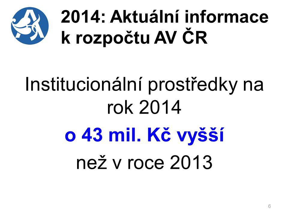 2014: Aktuální informace k rozpočtu AV ČR