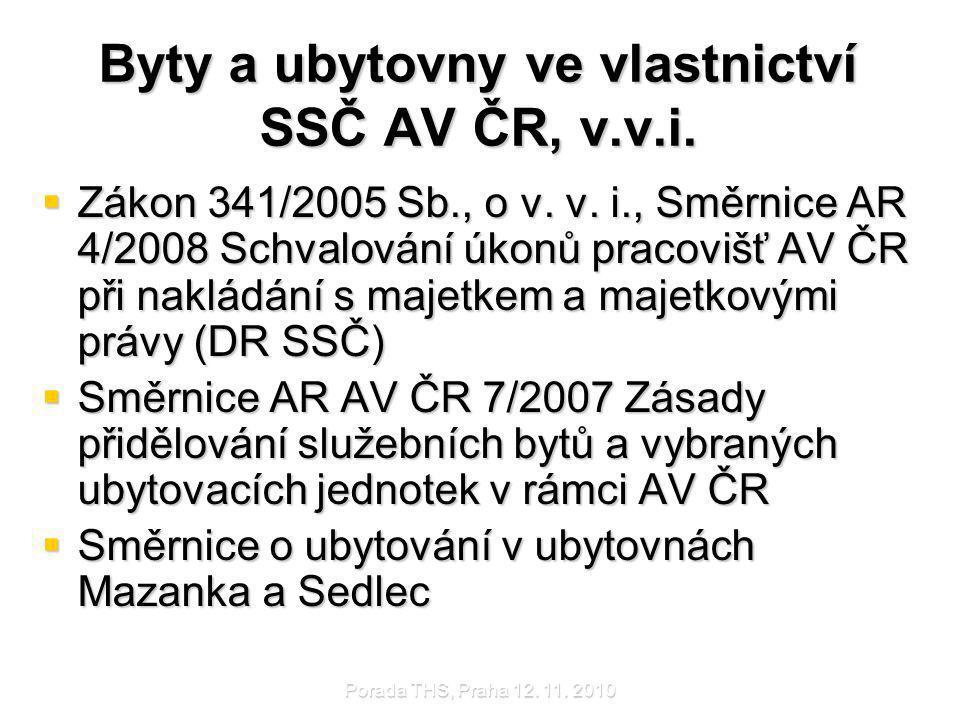 Byty a ubytovny ve vlastnictví SSČ AV ČR, v.v.i.