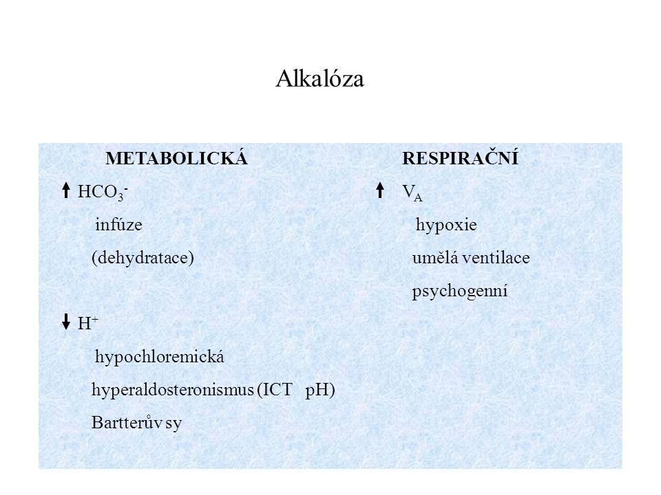 Alkalóza METABOLICKÁ RESPIRAČNÍ HCO3- VA infúze hypoxie