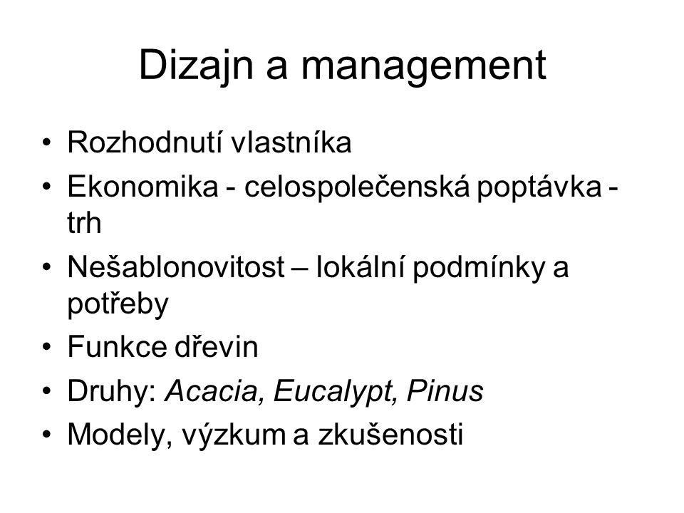 Dizajn a management Rozhodnutí vlastníka