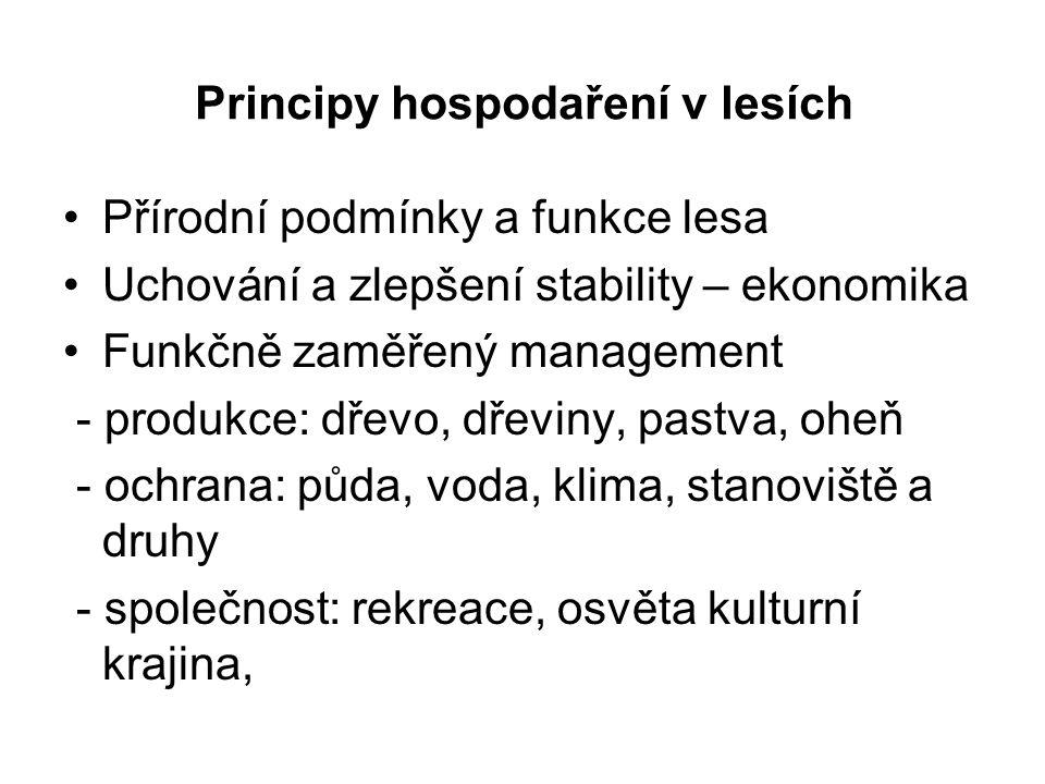 Principy hospodaření v lesích