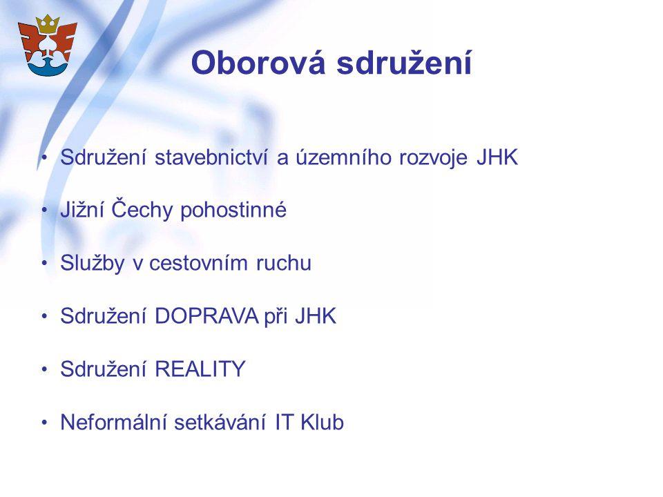Oborová sdružení Sdružení stavebnictví a územního rozvoje JHK
