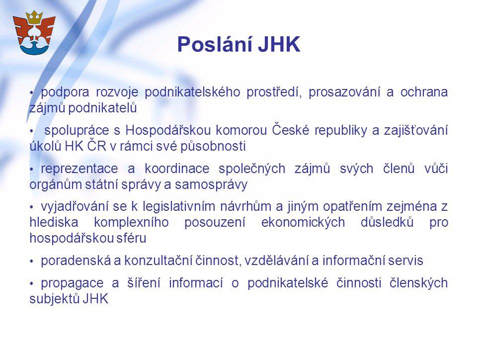 Poslání JHK podpora rozvoje podnikatelského prostředí, prosazování a ochrana zájmů podnikatelů.