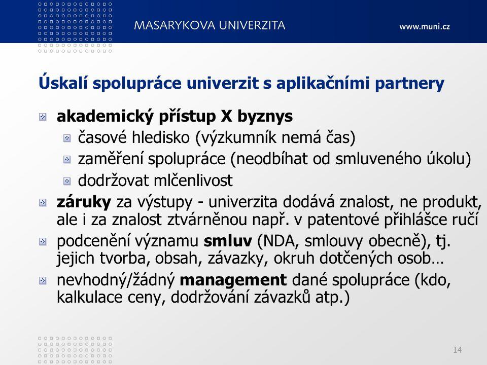 Úskalí spolupráce univerzit s aplikačními partnery