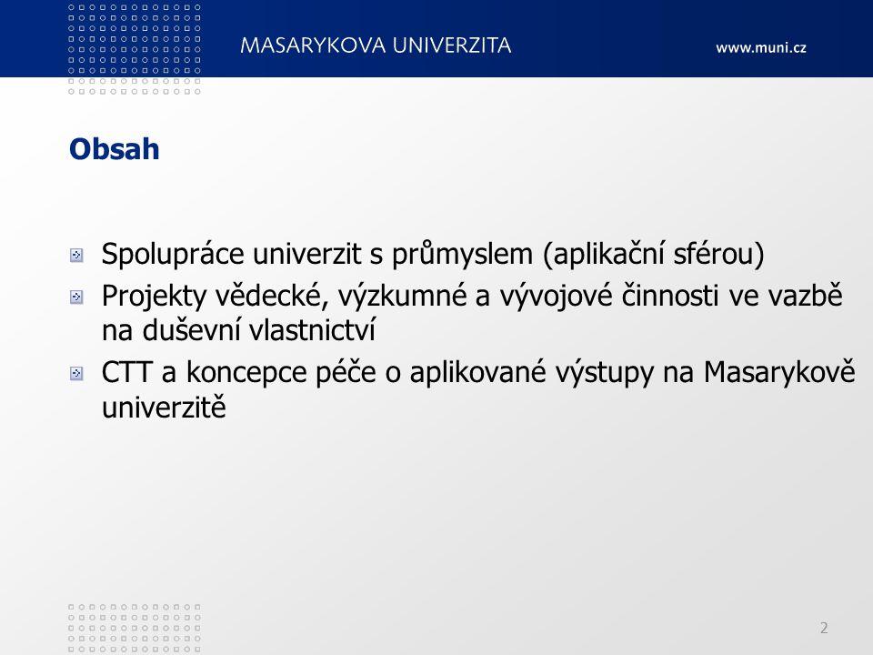 Spolupráce univerzit s průmyslem (aplikační sférou)