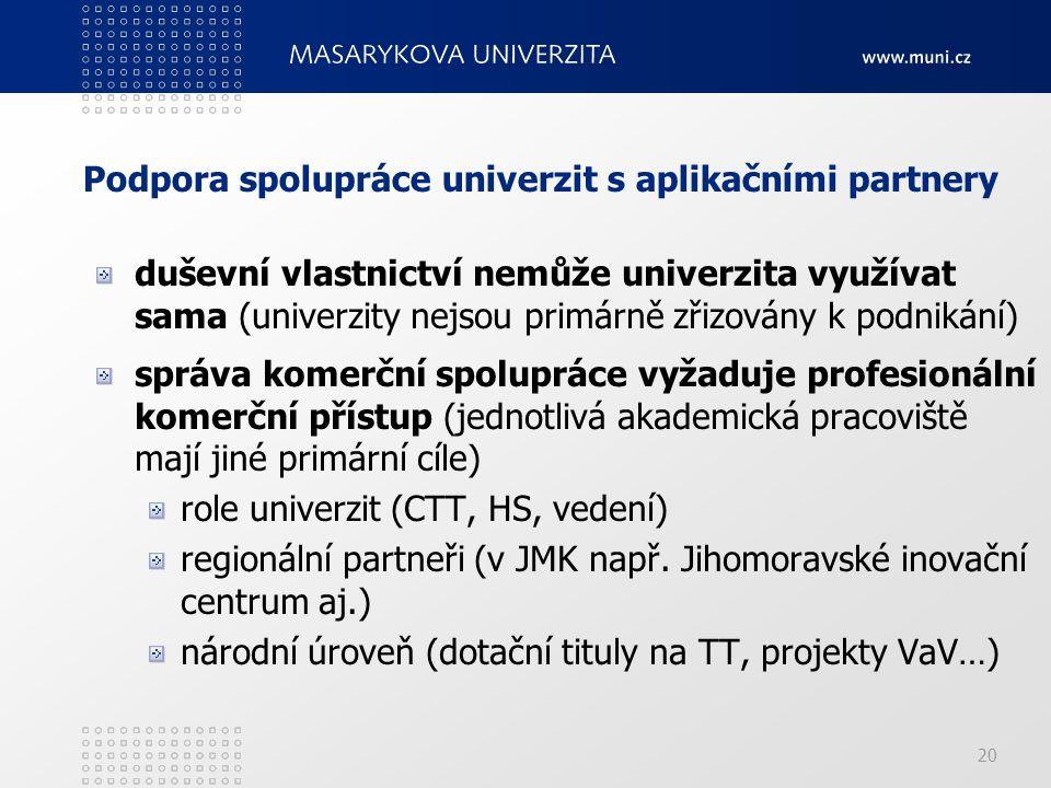 Podpora spolupráce univerzit s aplikačními partnery
