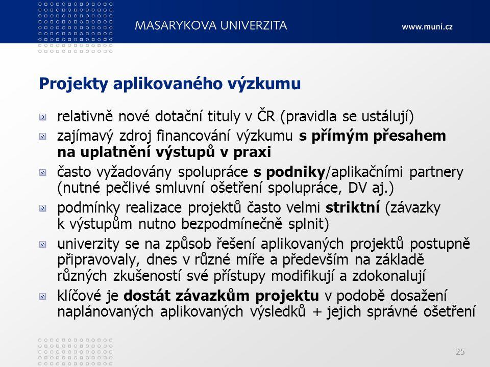 Projekty aplikovaného výzkumu
