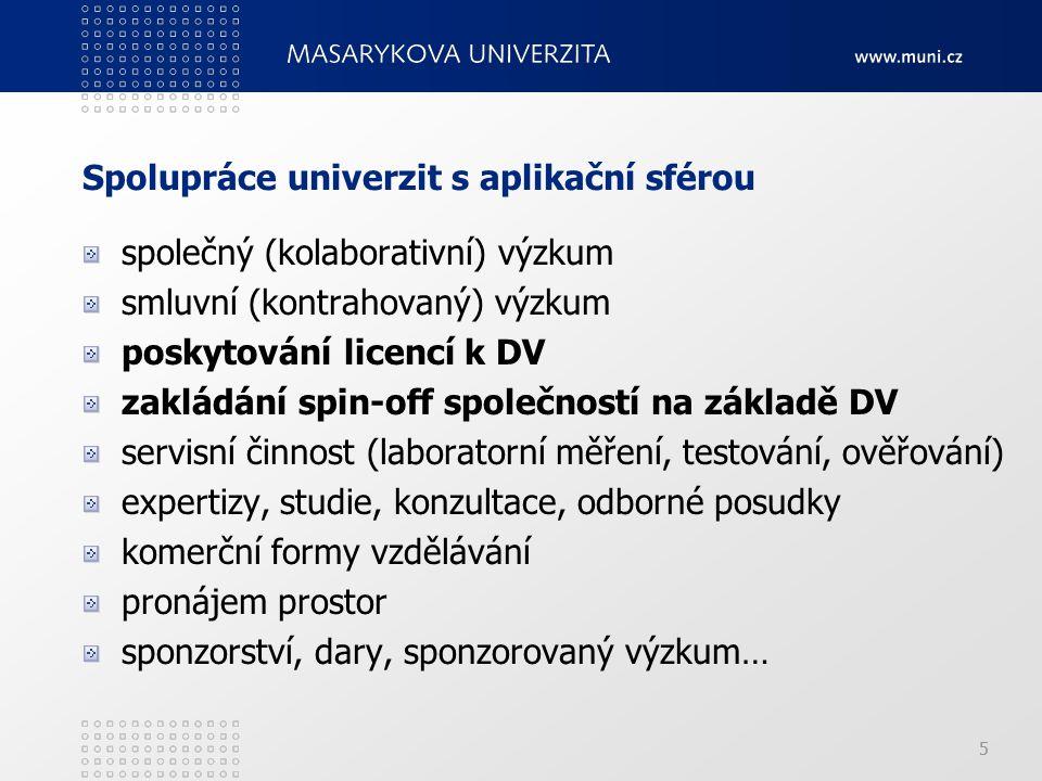 Spolupráce univerzit s aplikační sférou