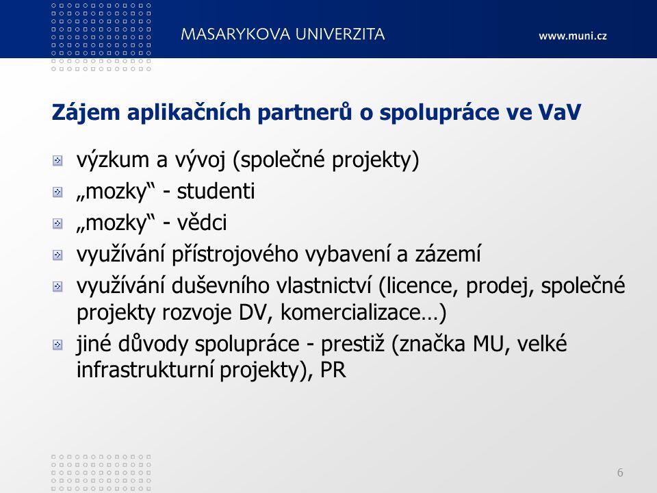 Zájem aplikačních partnerů o spolupráce ve VaV
