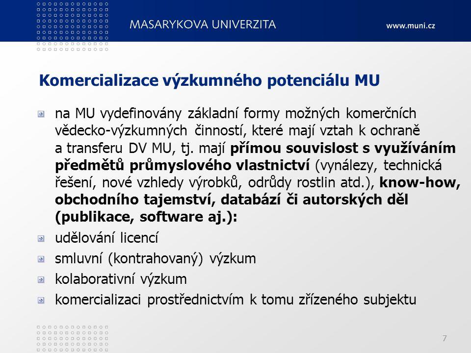 Komercializace výzkumného potenciálu MU