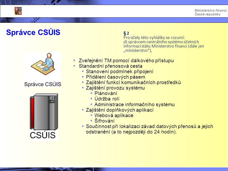Správce CSÚIS Zveřejnění TM pomocí dálkového přístupu