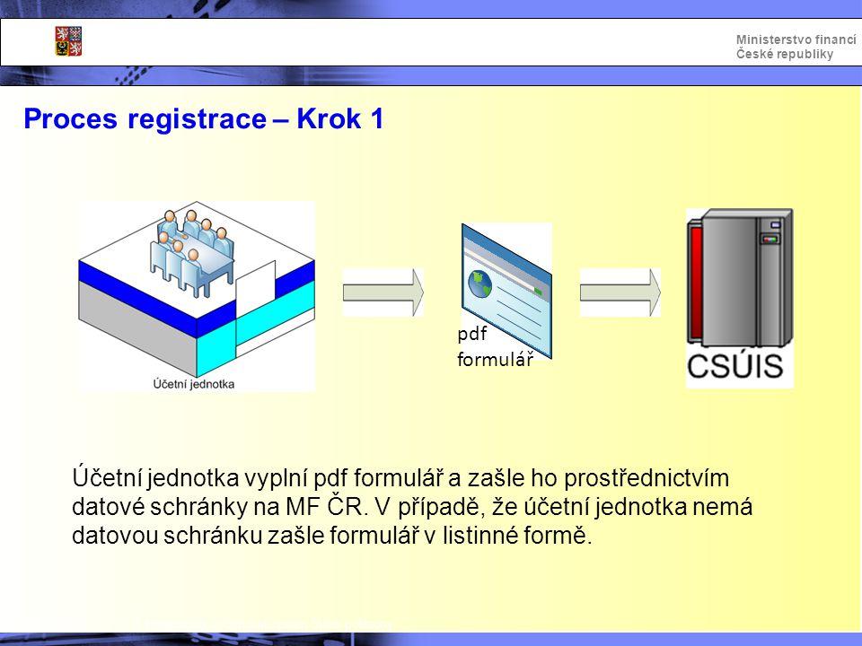 Proces registrace – Krok 1