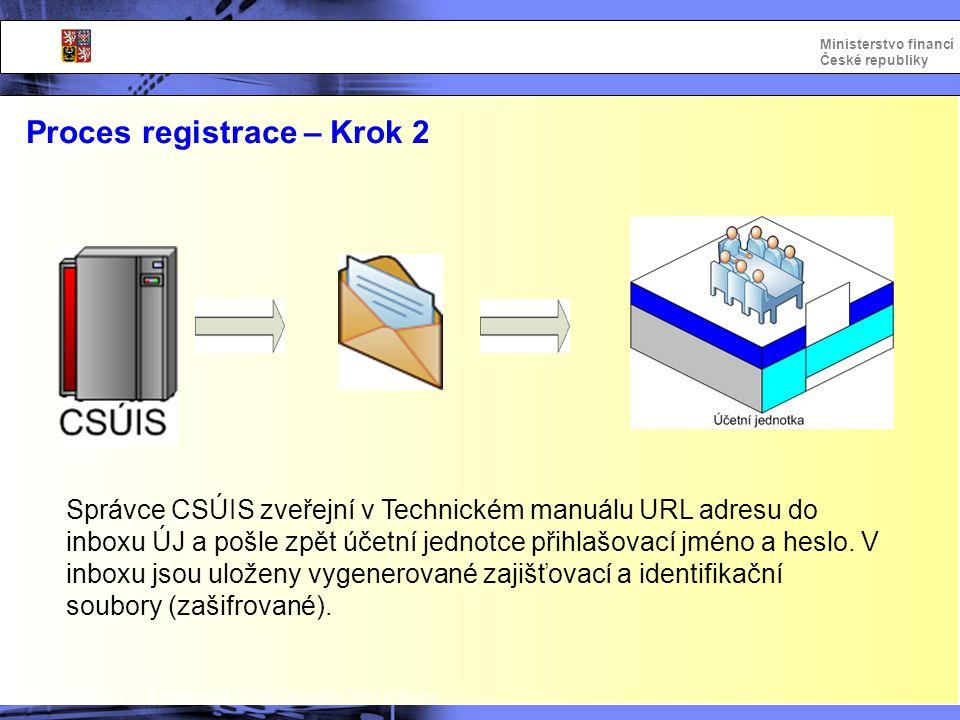 Proces registrace – Krok 2