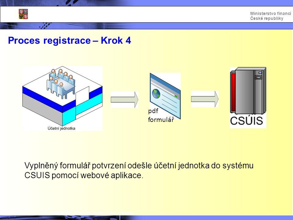 Proces registrace – Krok 4
