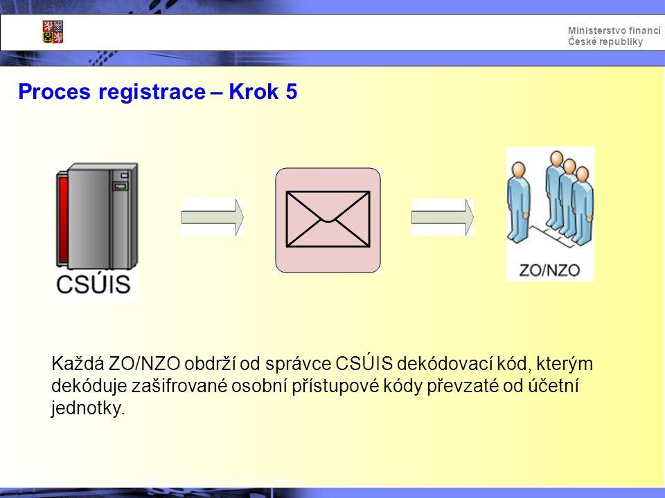 Proces registrace – Krok 5