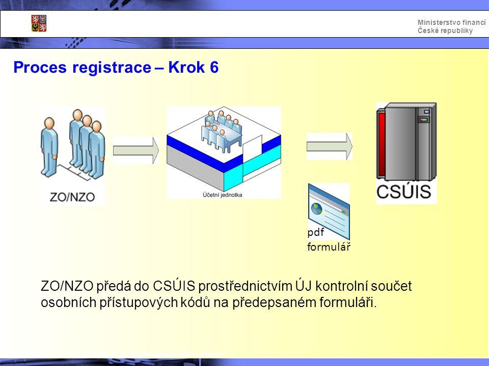 Proces registrace – Krok 6