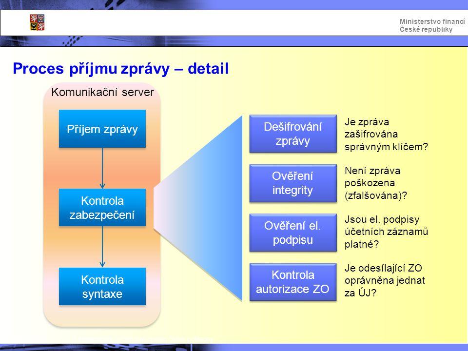 Proces příjmu zprávy – detail