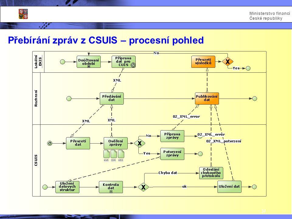 Přebírání zpráv z CSUIS – procesní pohled