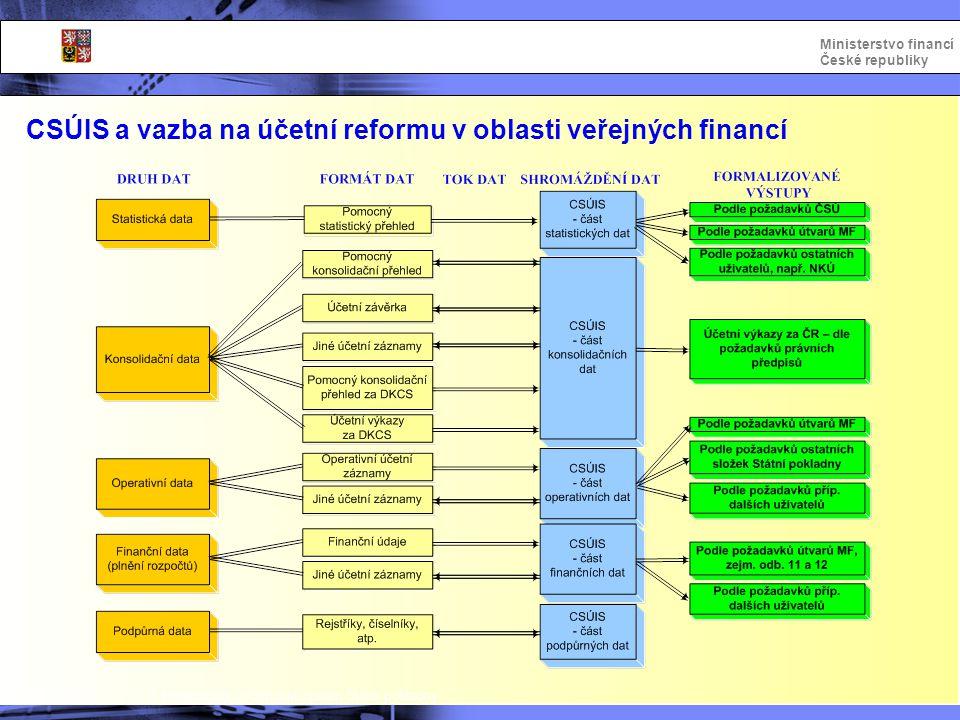 CSÚIS a vazba na účetní reformu v oblasti veřejných financí