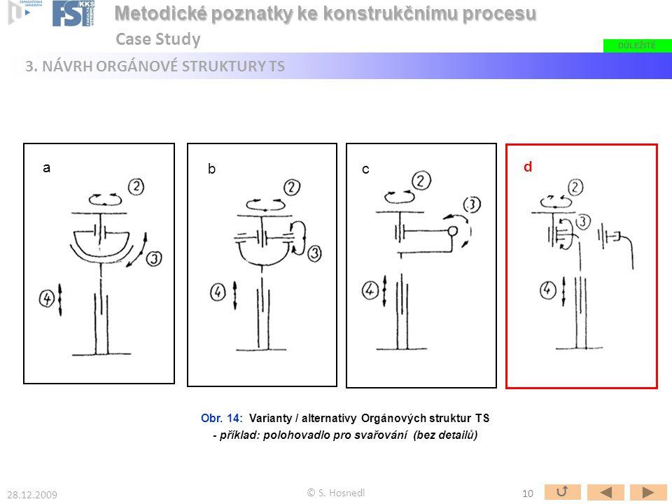 Metodické poznatky ke konstrukčnímu procesu Case Study