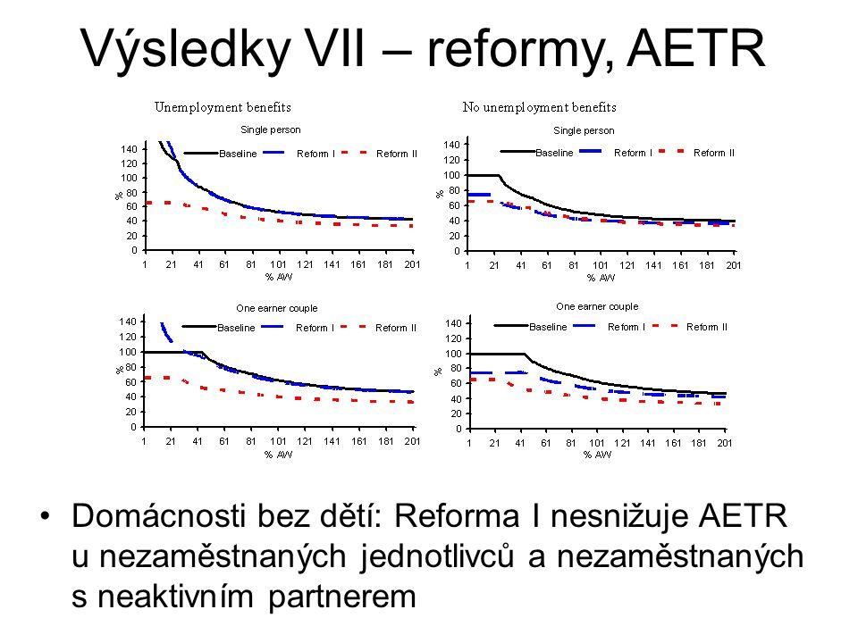 Výsledky VII – reformy, AETR