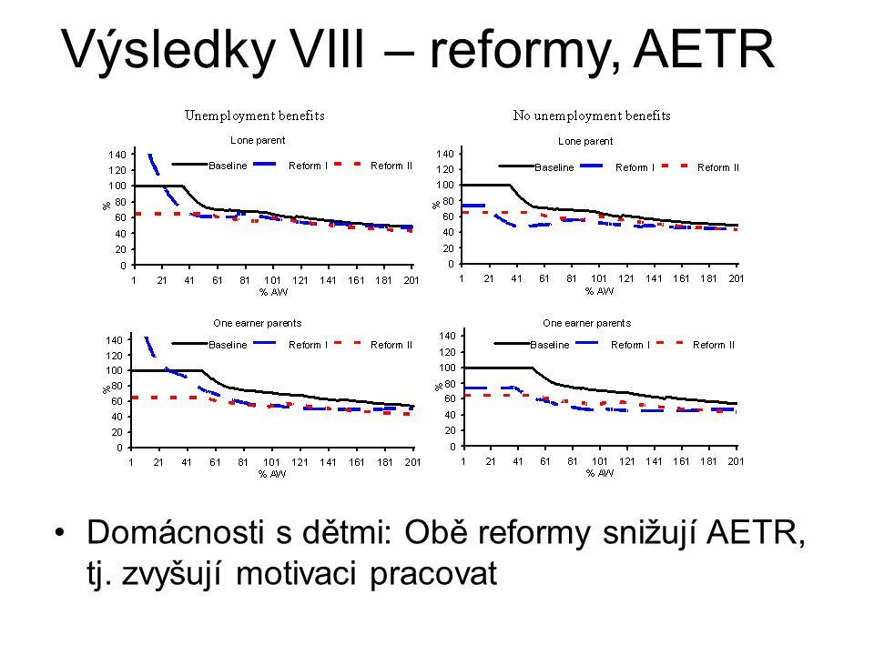 Výsledky VIII – reformy, AETR