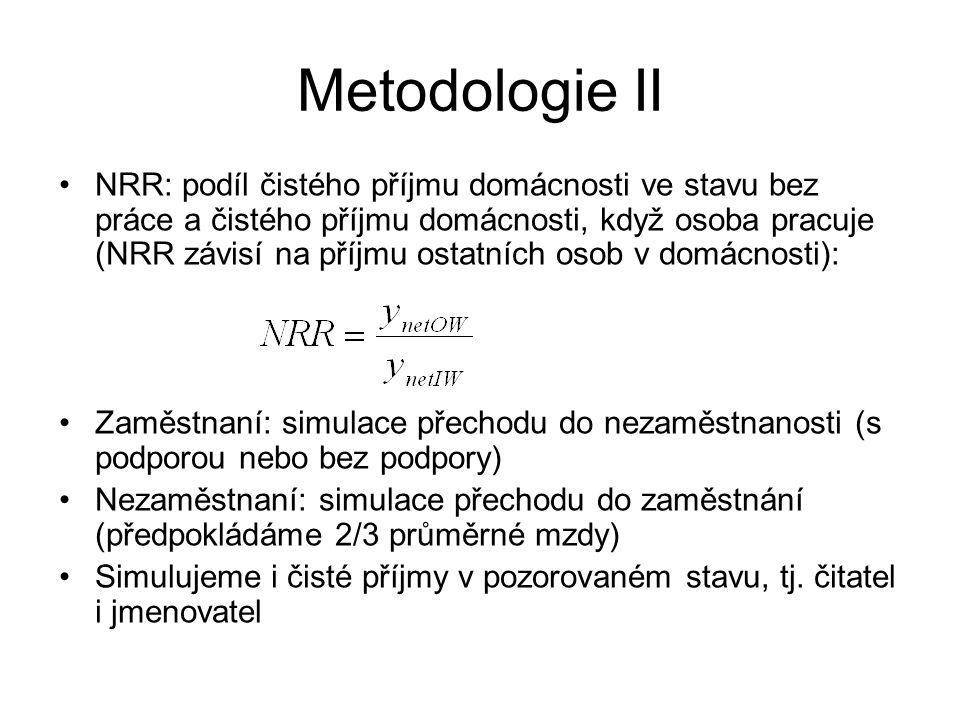 Metodologie II