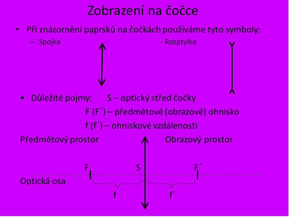 Zobrazení na čočce Při znázornění paprsků na čočkách používáme tyto symboly: Spojka - Rozptylka.