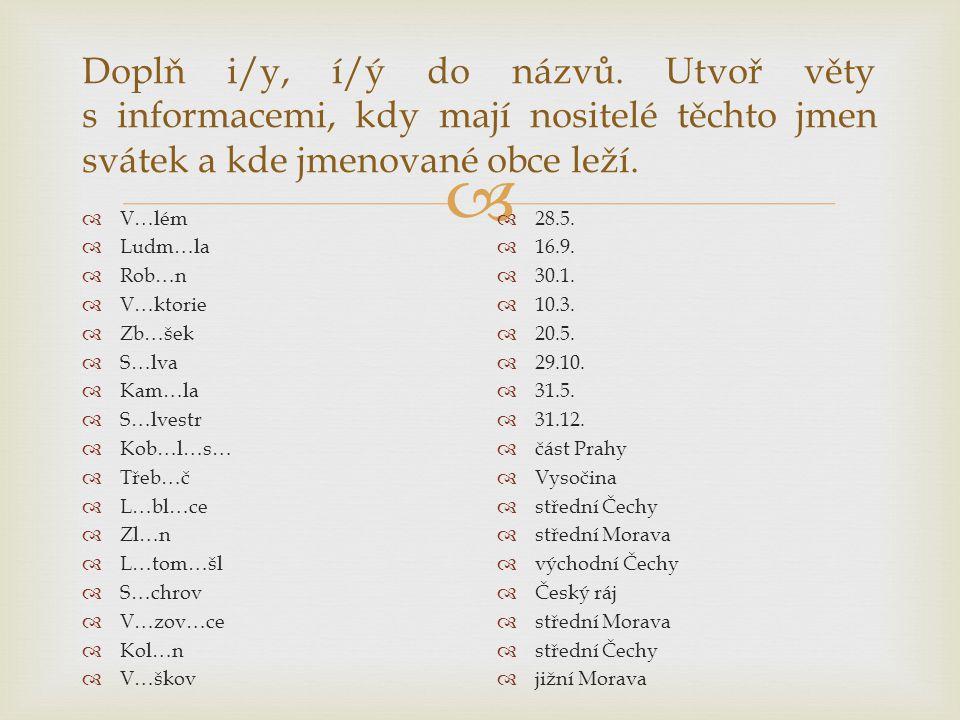 Doplň i/y, í/ý do názvů. Utvoř věty s informacemi, kdy mají nositelé těchto jmen svátek a kde jmenované obce leží.