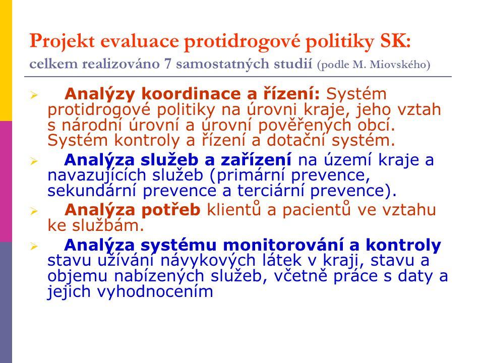 Projekt evaluace protidrogové politiky SK: celkem realizováno 7 samostatných studií (podle M. Miovského)