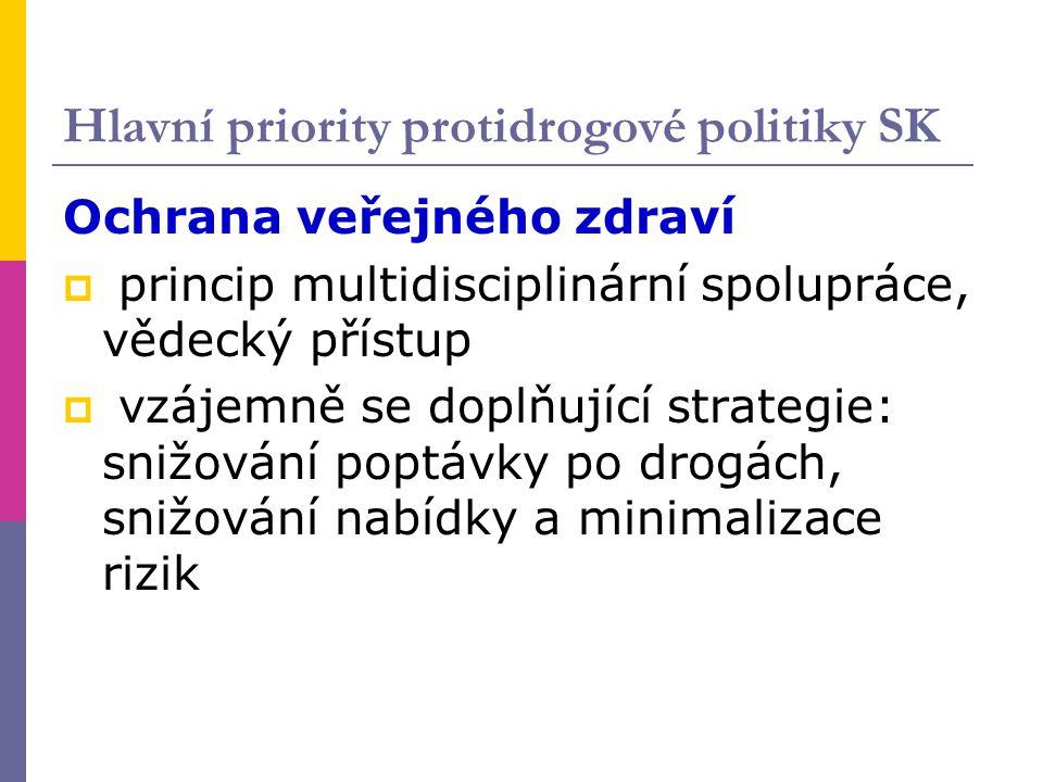Hlavní priority protidrogové politiky SK
