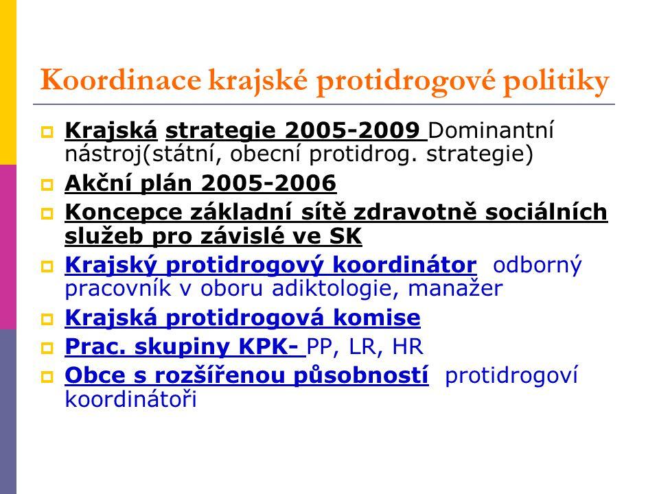 Koordinace krajské protidrogové politiky