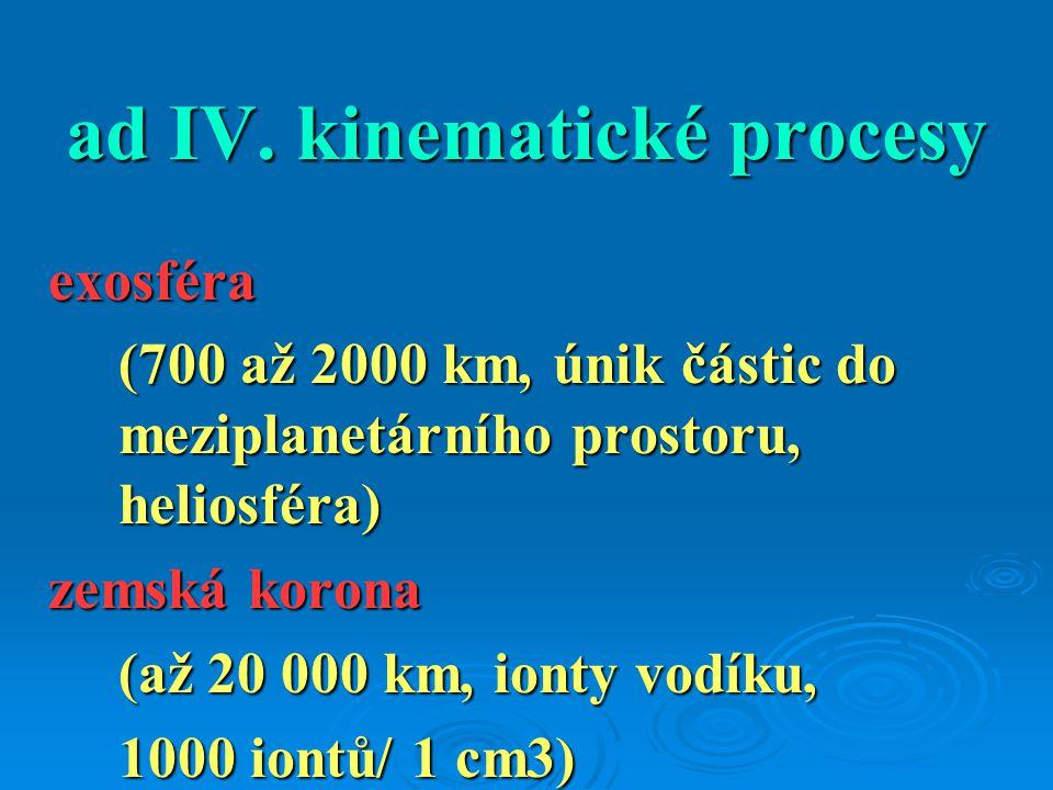 ad IV. kinematické procesy
