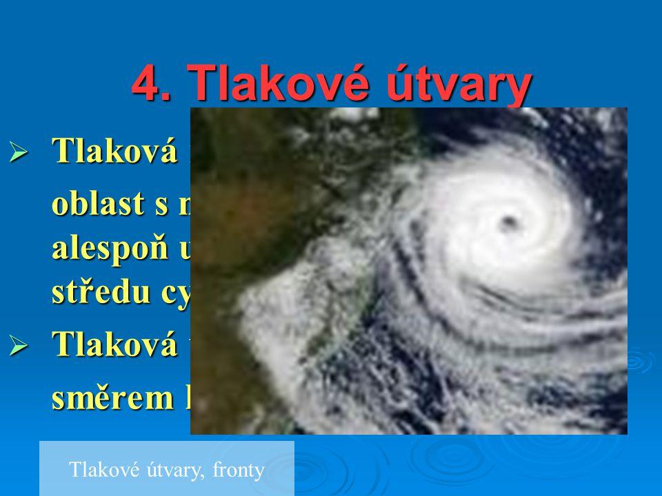 4. Tlakové útvary Tlaková níže (cyklóna)