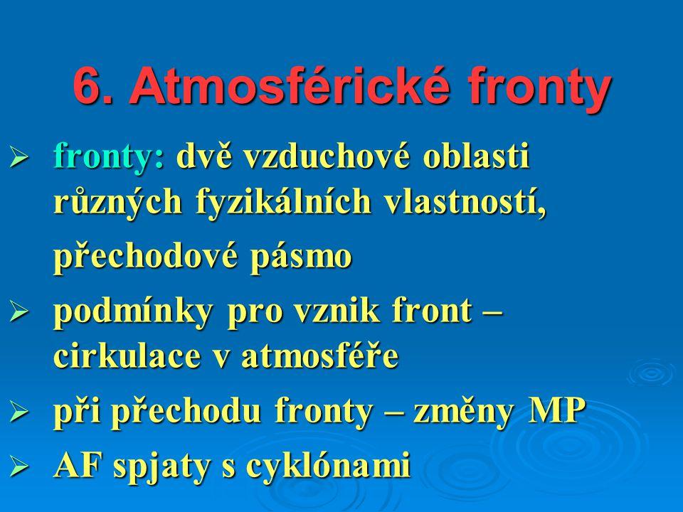 6. Atmosférické fronty fronty: dvě vzduchové oblasti různých fyzikálních vlastností, přechodové pásmo.