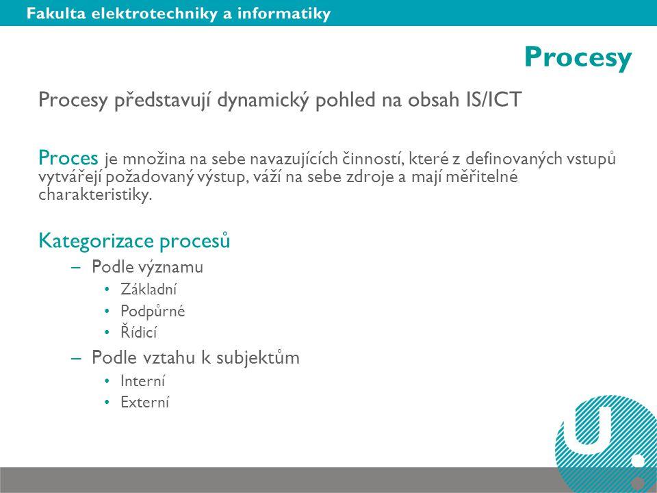 Procesy Procesy představují dynamický pohled na obsah IS/ICT