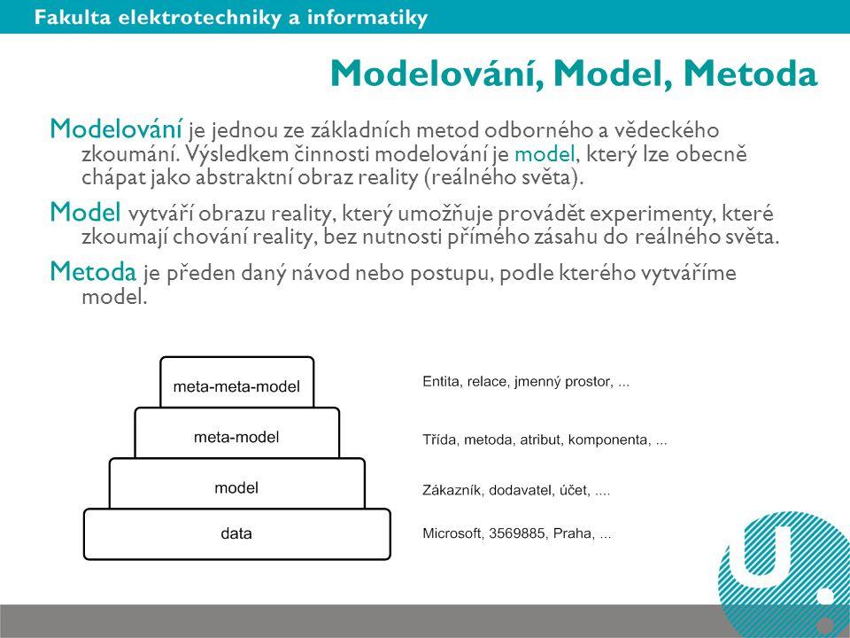 Modelování, Model, Metoda