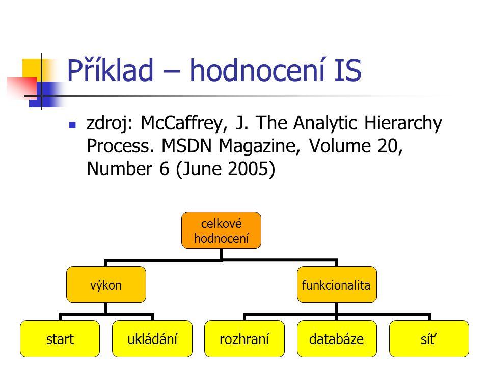 Příklad – hodnocení IS zdroj: McCaffrey, J. The Analytic Hierarchy Process.